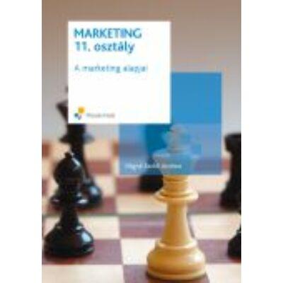 Marketing 11. osztály; A marketing alapjai